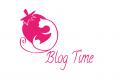 Weekly blog 3 - Neve